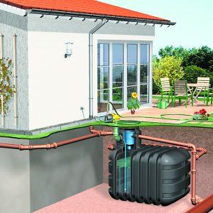 Garden Rainwater Harvesting Systems