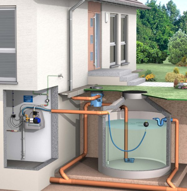 Direct Feed Rainwater Harvesting Systems