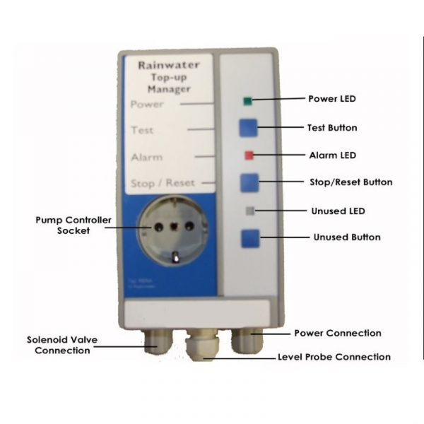 Direct Feed Rainwater Harvesting Systems top up controller